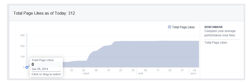 kitchen and bath designer facebook statistics screenshot